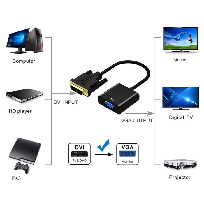 DVI-D to VGA Adapter 15cm Cable